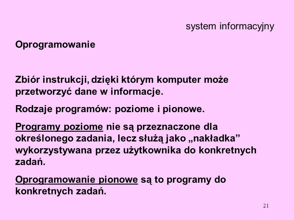 system informacyjny Oprogramowanie. Zbiór instrukcji, dzięki którym komputer może przetworzyć dane w informacje.