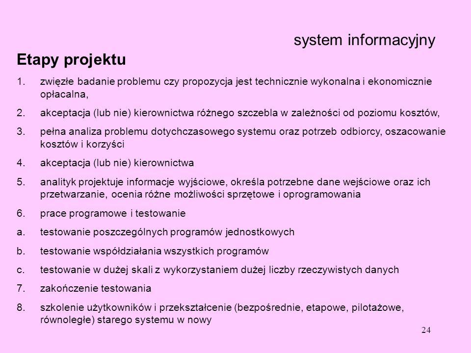 system informacyjny Etapy projektu