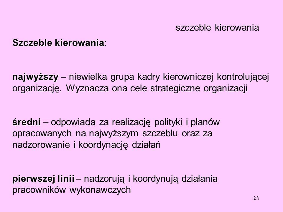 szczeble kierowania Szczeble kierowania:
