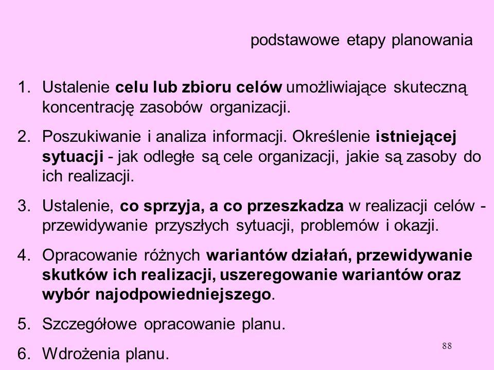 podstawowe etapy planowania