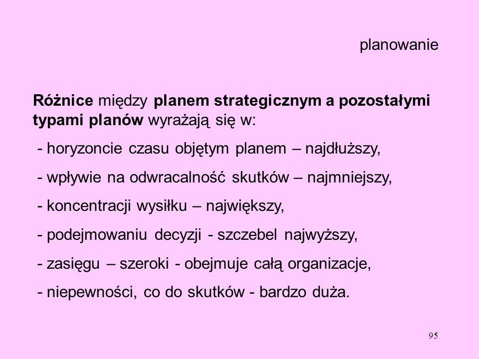 planowanieRóżnice między planem strategicznym a pozostałymi typami planów wyrażają się w: - horyzoncie czasu objętym planem – najdłuższy,