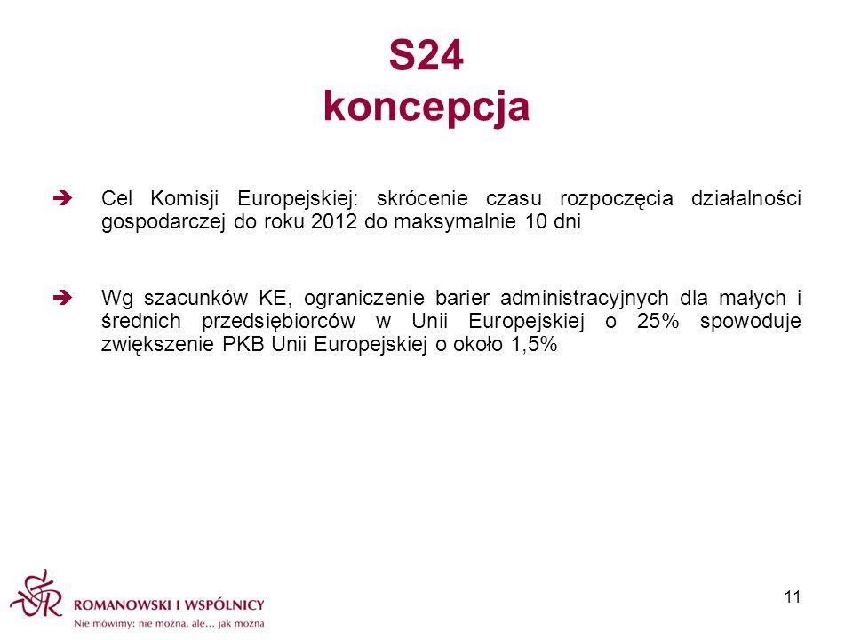 S24 koncepcja Cel Komisji Europejskiej: skrócenie czasu rozpoczęcia działalności gospodarczej do roku 2012 do maksymalnie 10 dni.
