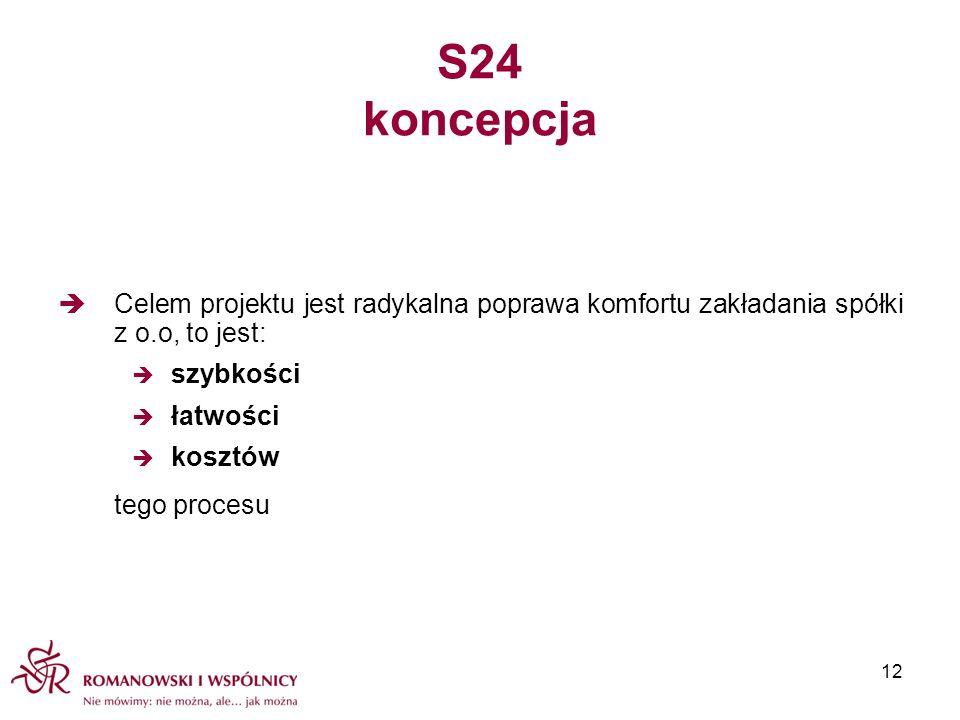 S24 koncepcjaCelem projektu jest radykalna poprawa komfortu zakładania spółki z o.o, to jest: szybkości.