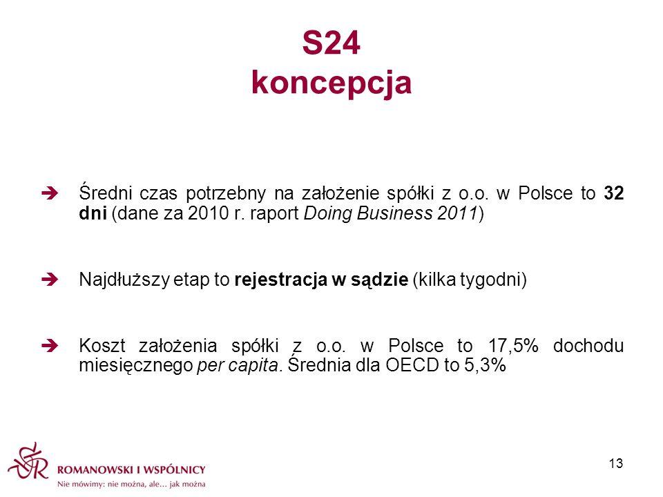 S24 koncepcja Średni czas potrzebny na założenie spółki z o.o. w Polsce to 32 dni (dane za 2010 r. raport Doing Business 2011)