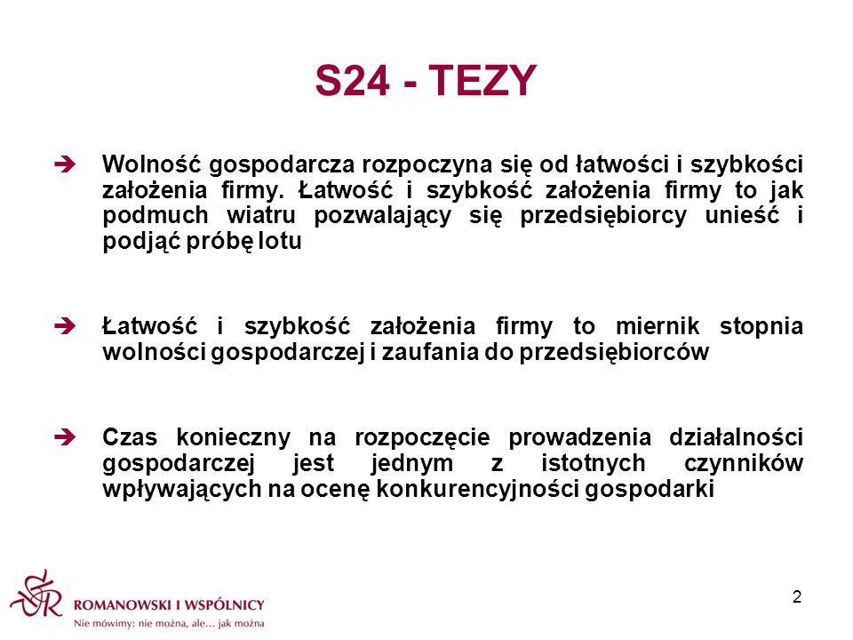 S24 - TEZY