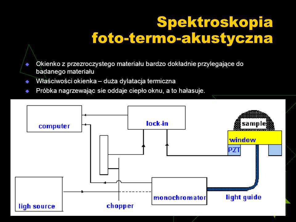 Spektroskopia foto-termo-akustyczna