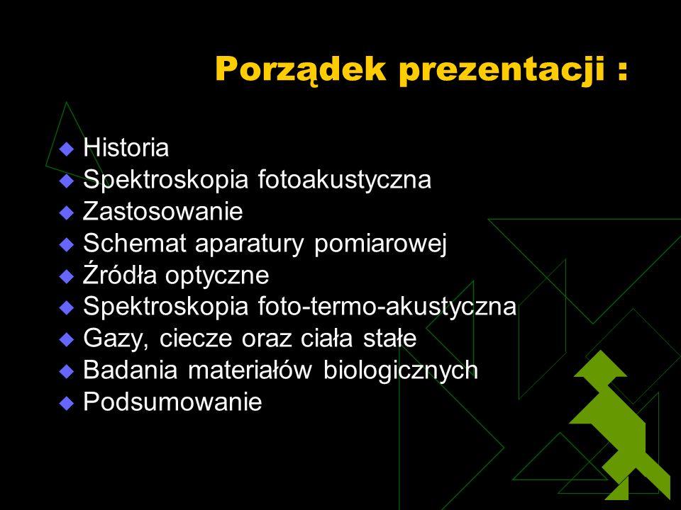 Porządek prezentacji :