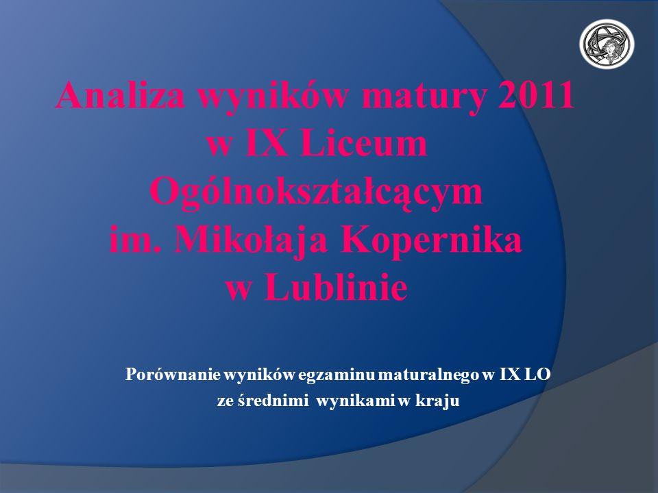Analiza wyników matury 2011 w IX Liceum Ogólnokształcącym im