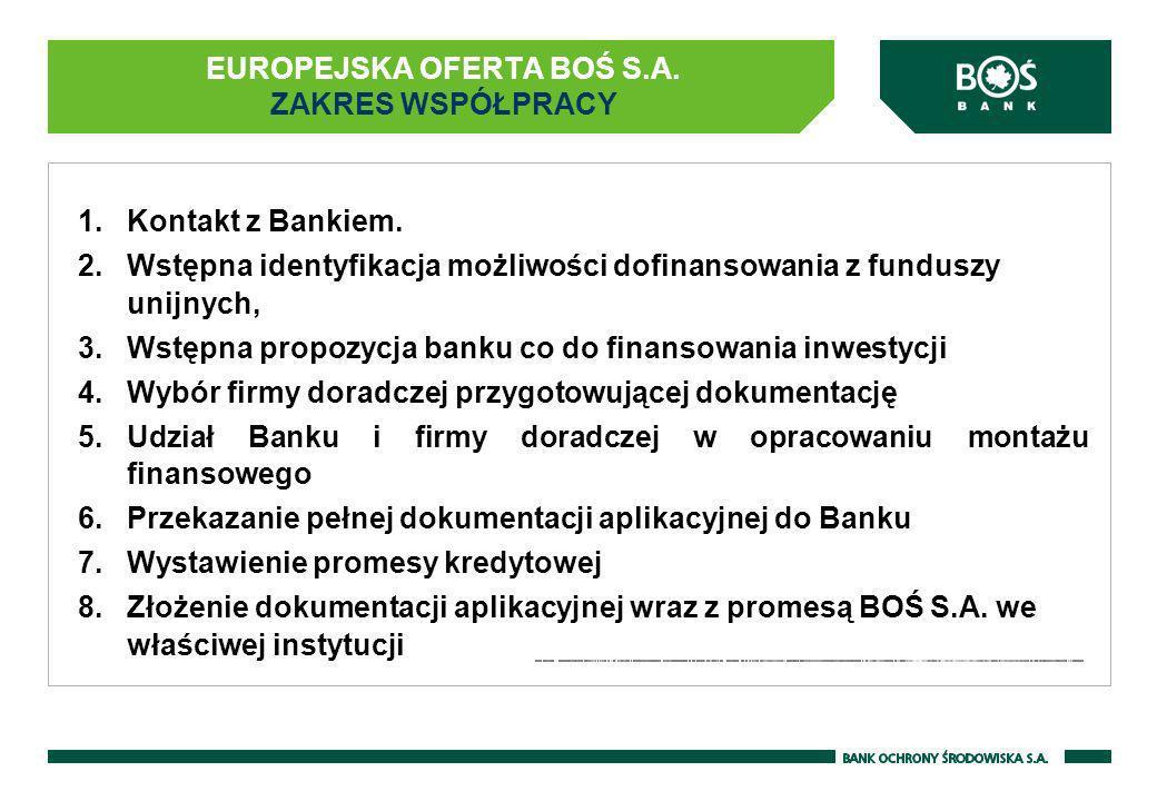 EUROPEJSKA OFERTA BOŚ S.A. ZAKRES WSPÓŁPRACY