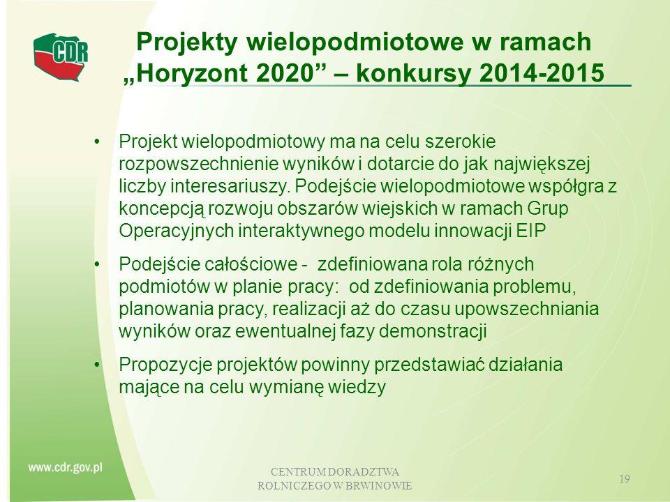 """Projekty wielopodmiotowe w ramach """"Horyzont 2020 – konkursy 2014-2015"""