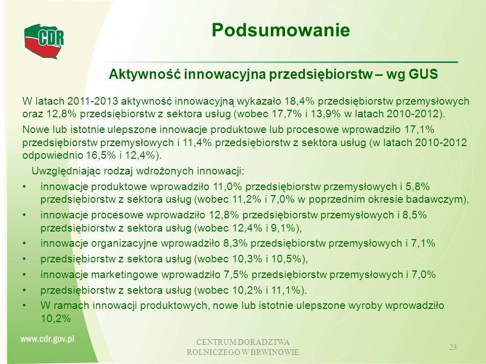 Aktywność innowacyjna przedsiębiorstw – wg GUS