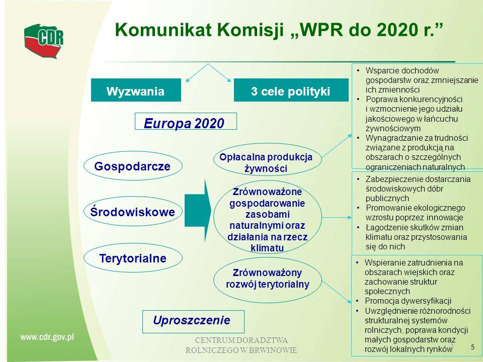 """Komunikat Komisji """"WPR do 2020 r."""
