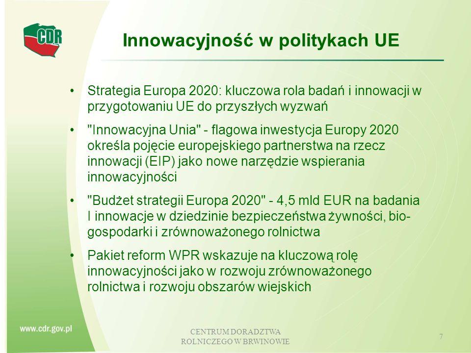Innowacyjność w politykach UE