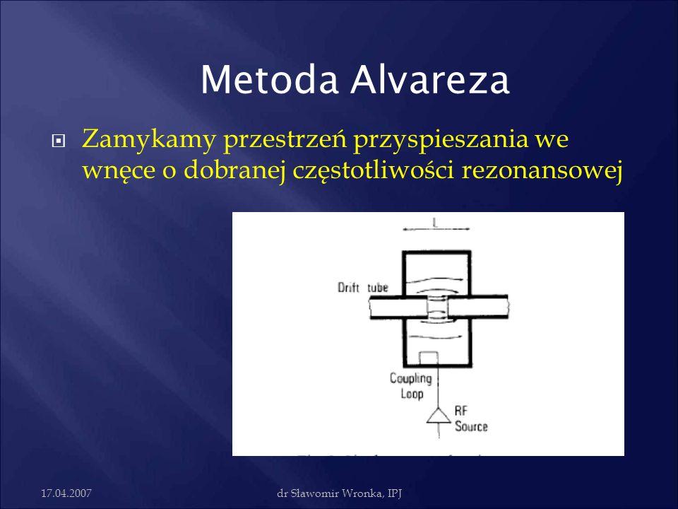 Metoda Alvareza Zamykamy przestrzeń przyspieszania we wnęce o dobranej częstotliwości rezonansowej.