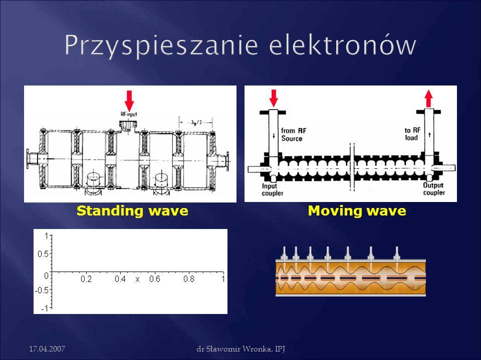 Przyspieszanie elektronów