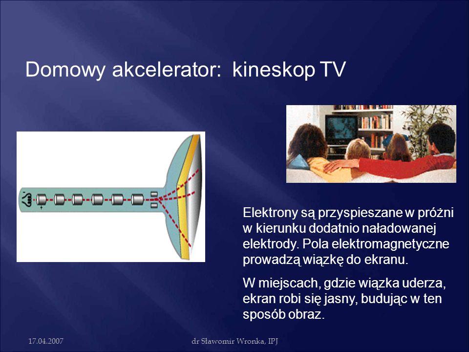 Domowy akcelerator: kineskop TV