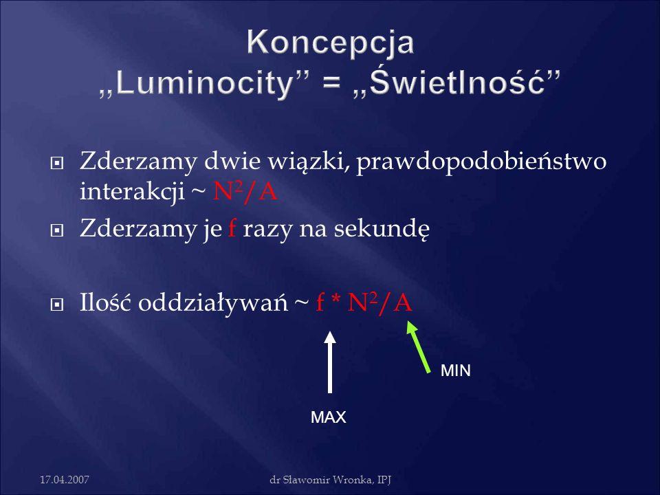 """Koncepcja """"Luminocity = """"Świetlność"""