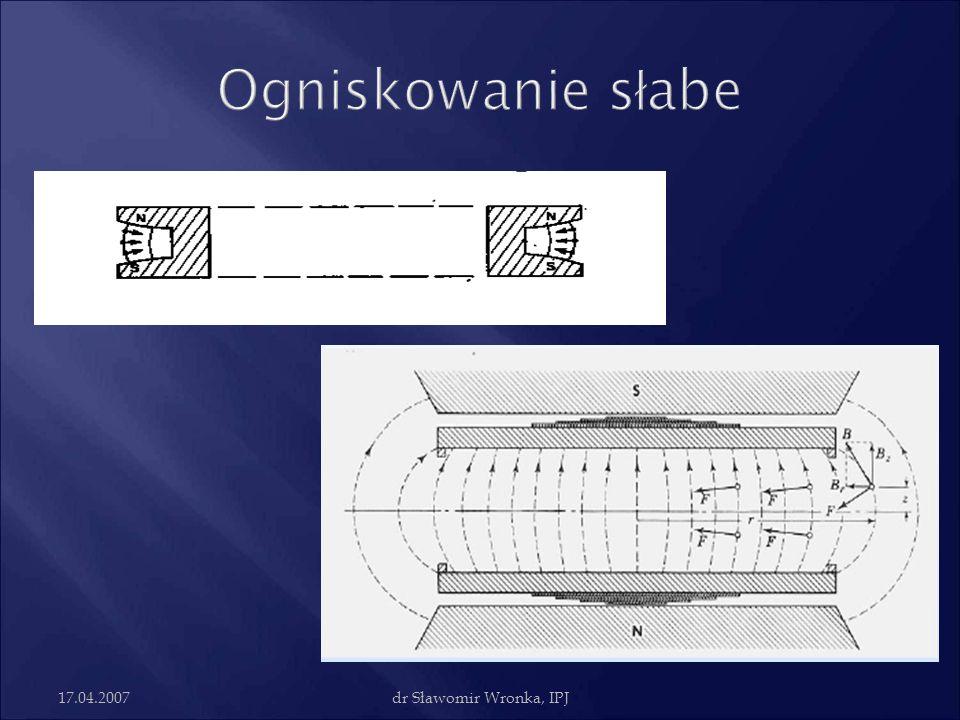 Ogniskowanie słabe 17.04.2007 dr Sławomir Wronka, IPJ