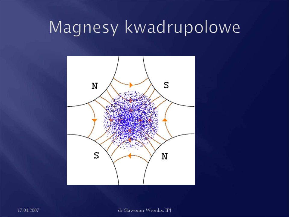 Magnesy kwadrupolowe 17.04.2007 dr Sławomir Wronka, IPJ