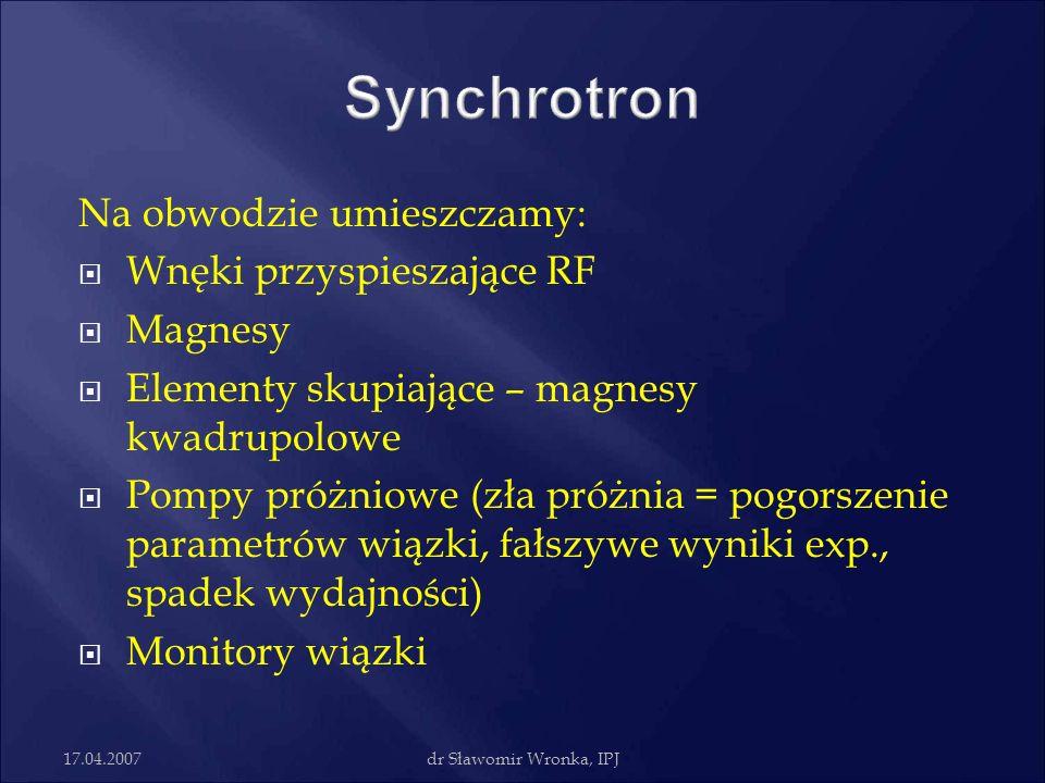 Synchrotron Na obwodzie umieszczamy: Wnęki przyspieszające RF Magnesy
