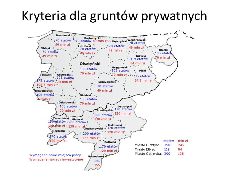 Kryteria dla gruntów prywatnych