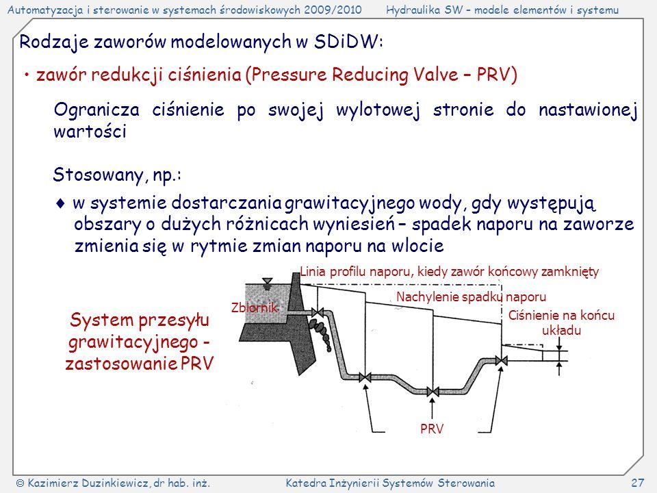 Rodzaje zaworów modelowanych w SDiDW: