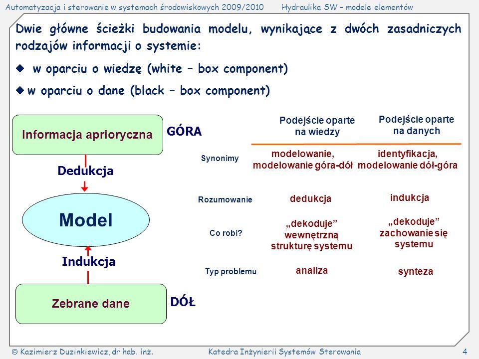 Dwie główne ścieżki budowania modelu, wynikające z dwóch zasadniczych rodzajów informacji o systemie: