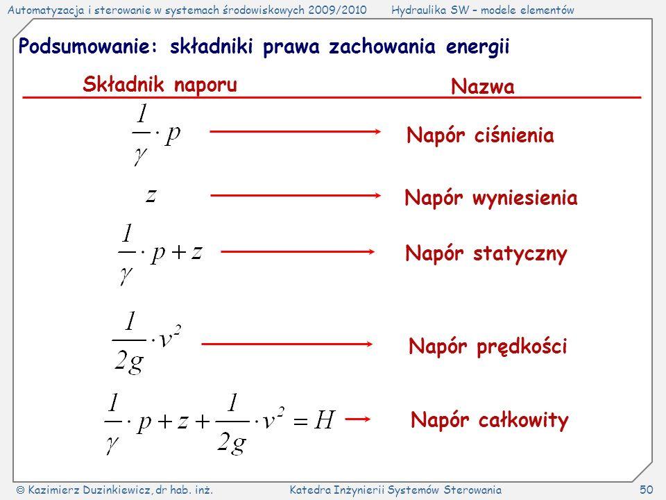 Podsumowanie: składniki prawa zachowania energii