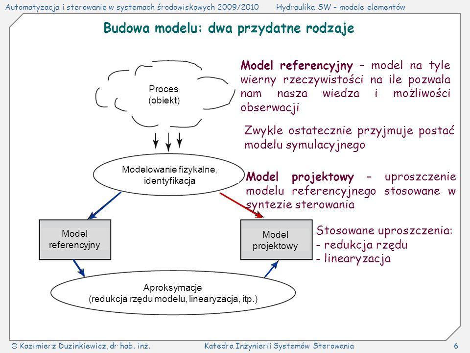 Budowa modelu: dwa przydatne rodzaje