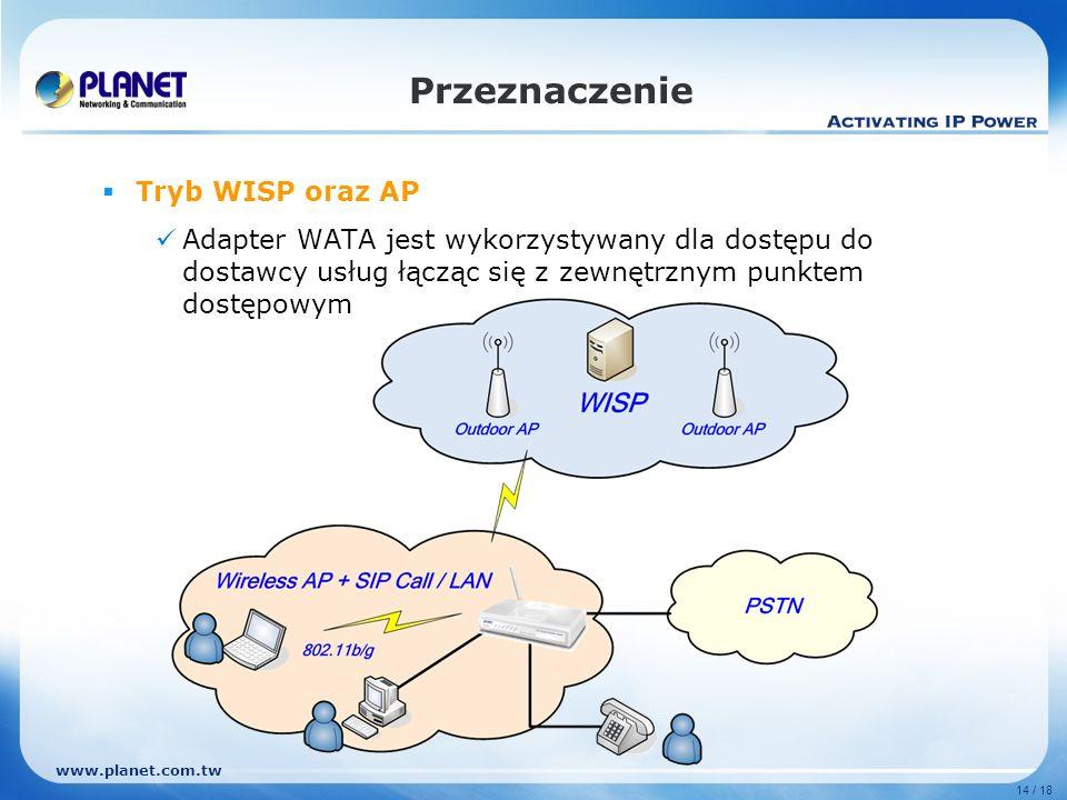 Przeznaczenie Tryb WISP oraz AP
