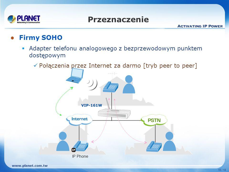Przeznaczenie Firmy SOHO