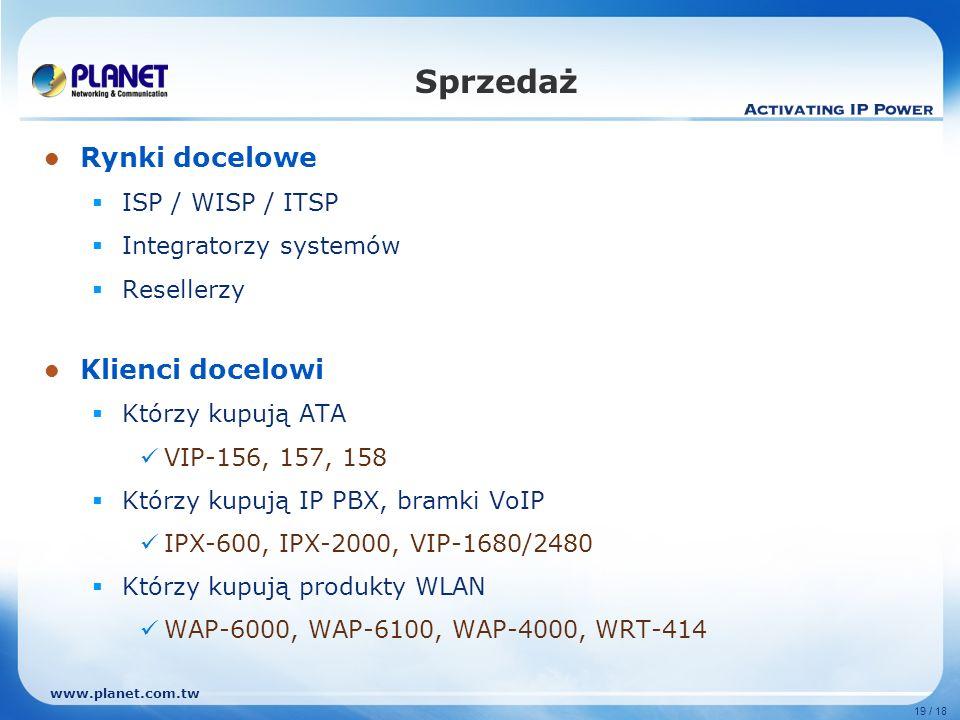 Sprzedaż Rynki docelowe Klienci docelowi ISP / WISP / ITSP