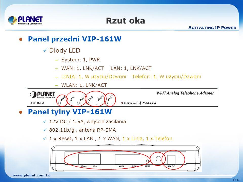 Rzut oka Panel przedni VIP-161W Panel tylny VIP-161W Diody LED