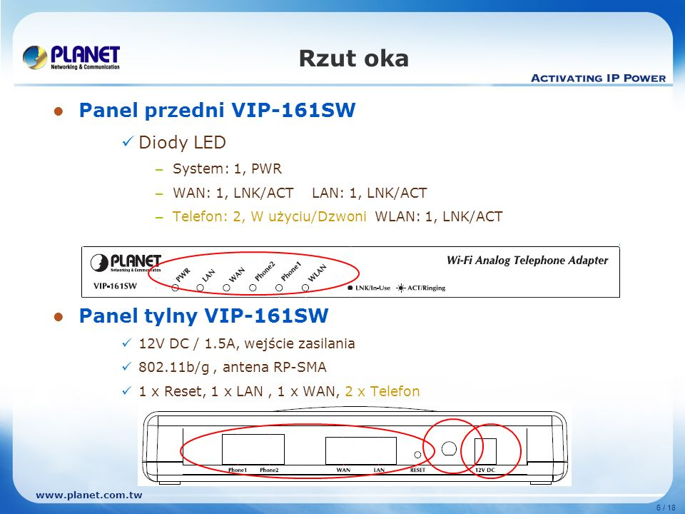 Rzut oka Panel przedni VIP-161SW Panel tylny VIP-161SW Diody LED
