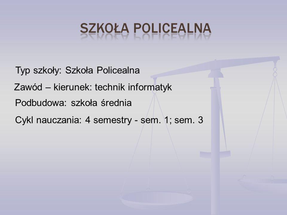Typ szkoły: Szkoła Policealna
