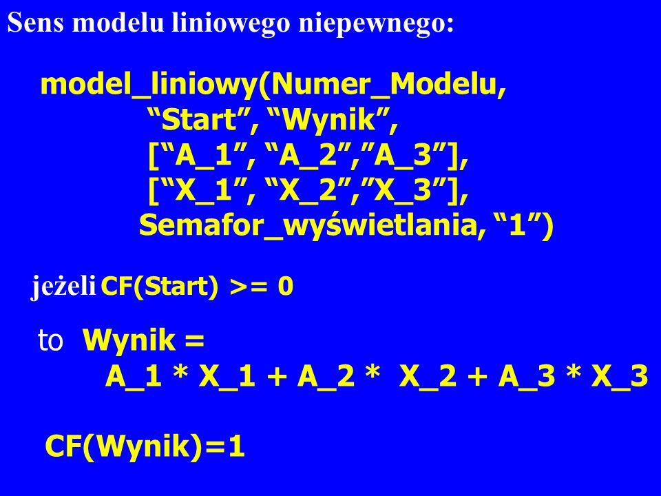 Sens modelu liniowego niepewnego: