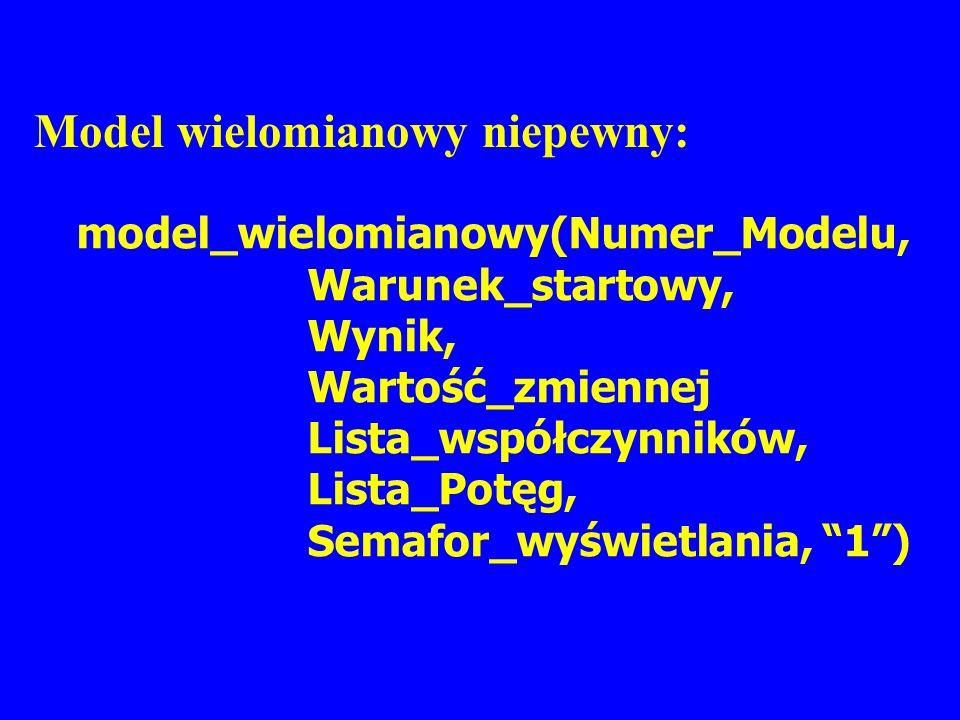 Model wielomianowy niepewny: