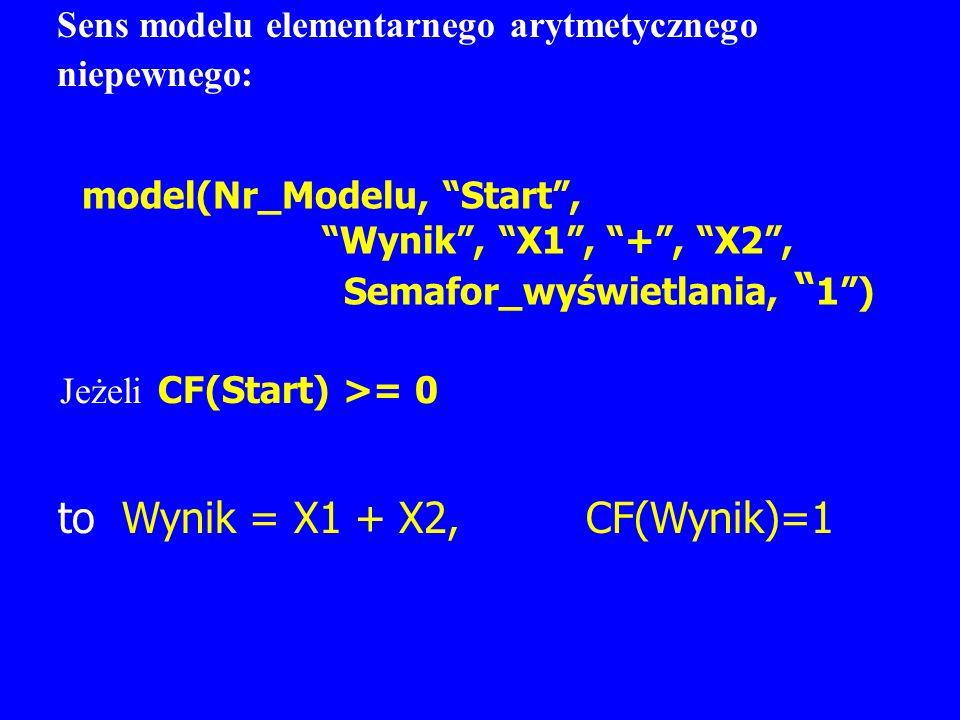 to Wynik = X1 + X2, CF(Wynik)=1