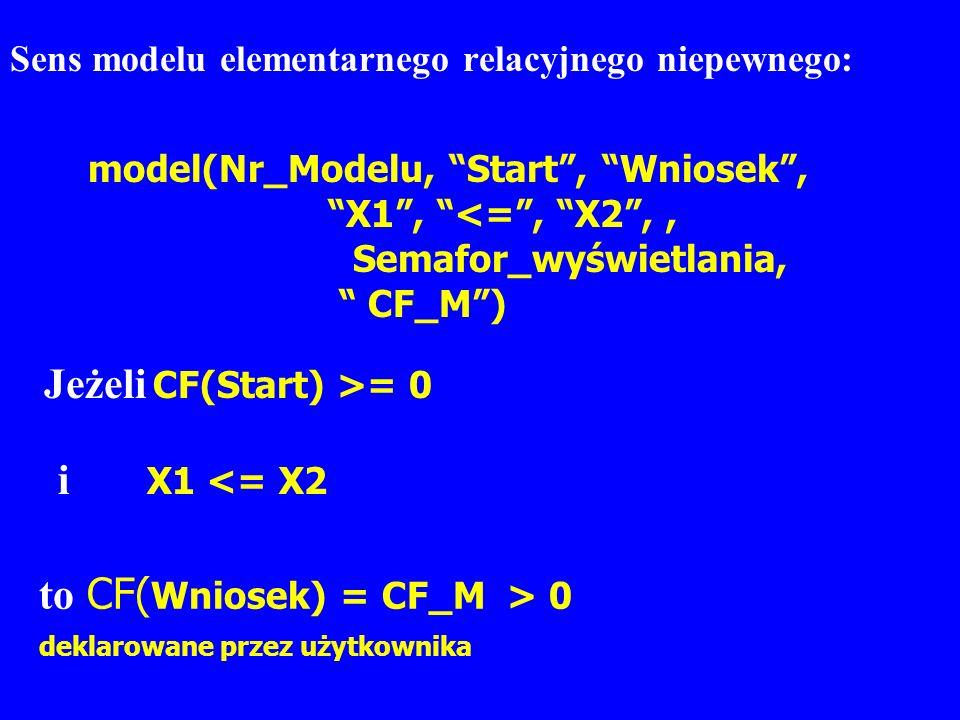 Jeżeli CF(Start) >= 0