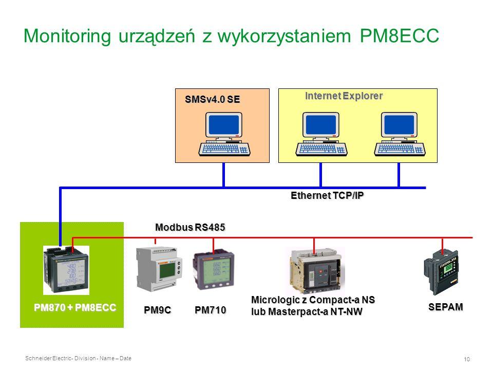 Monitoring urządzeń z wykorzystaniem PM8ECC