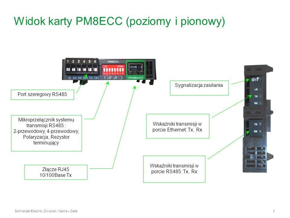 Widok karty PM8ECC (poziomy i pionowy)