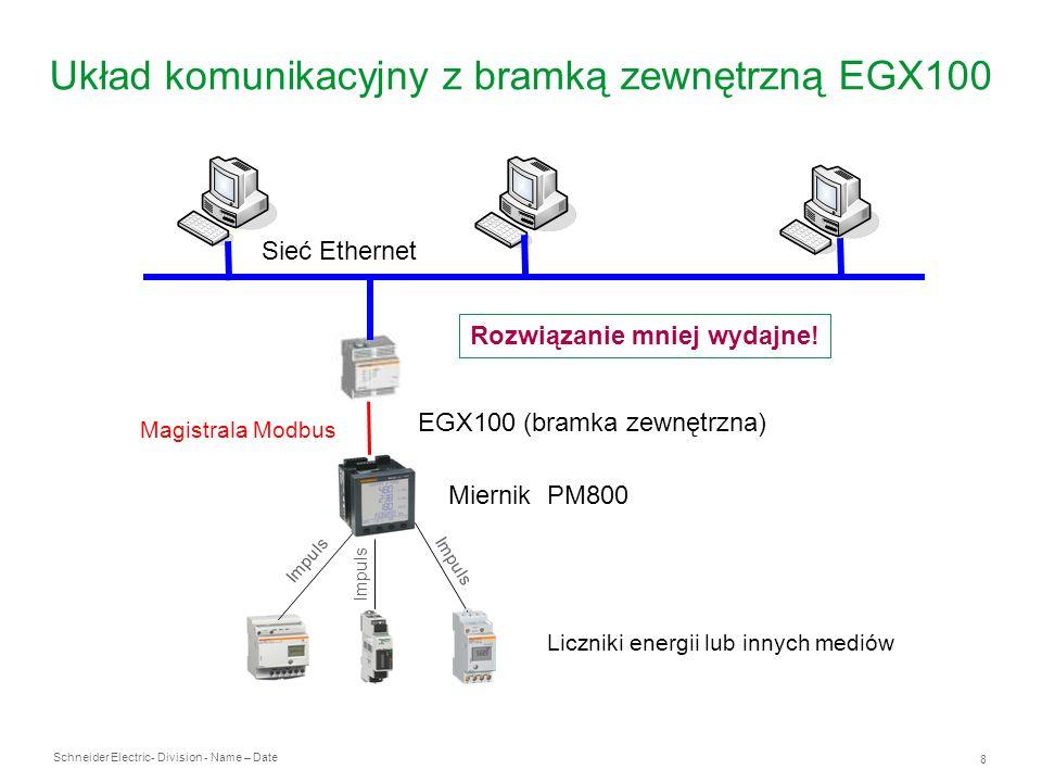 Układ komunikacyjny z bramką zewnętrzną EGX100