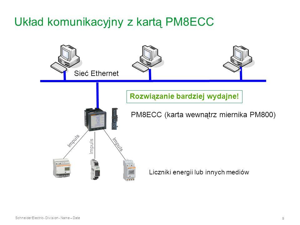 Układ komunikacyjny z kartą PM8ECC