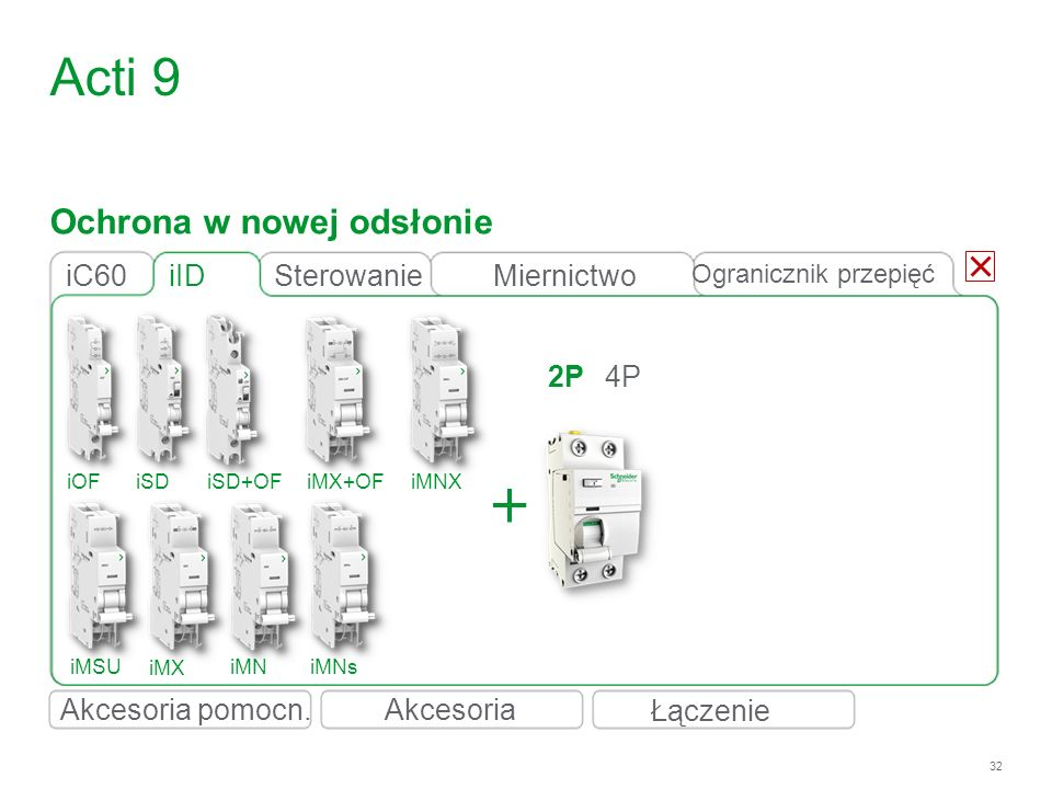 Acti 9 Ochrona w nowej odsłonie iC60 iID Sterowanie Miernictwo 2P 4P