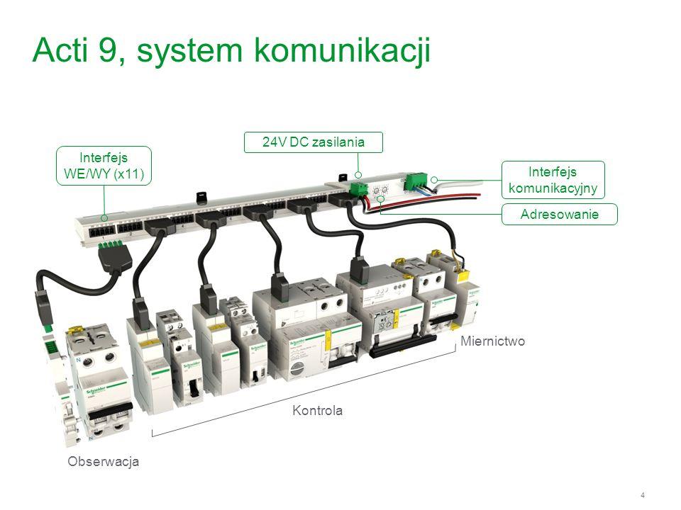 Acti 9, system komunikacji