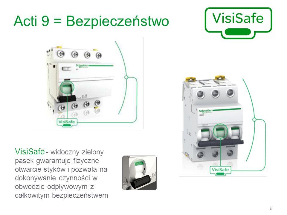 Acti 9 = BezpieczeństwoVisiSafe - widoczny zielony pasek gwarantuje fizyczne. otwarcie styków i pozwala na dokonywanie czynności w.