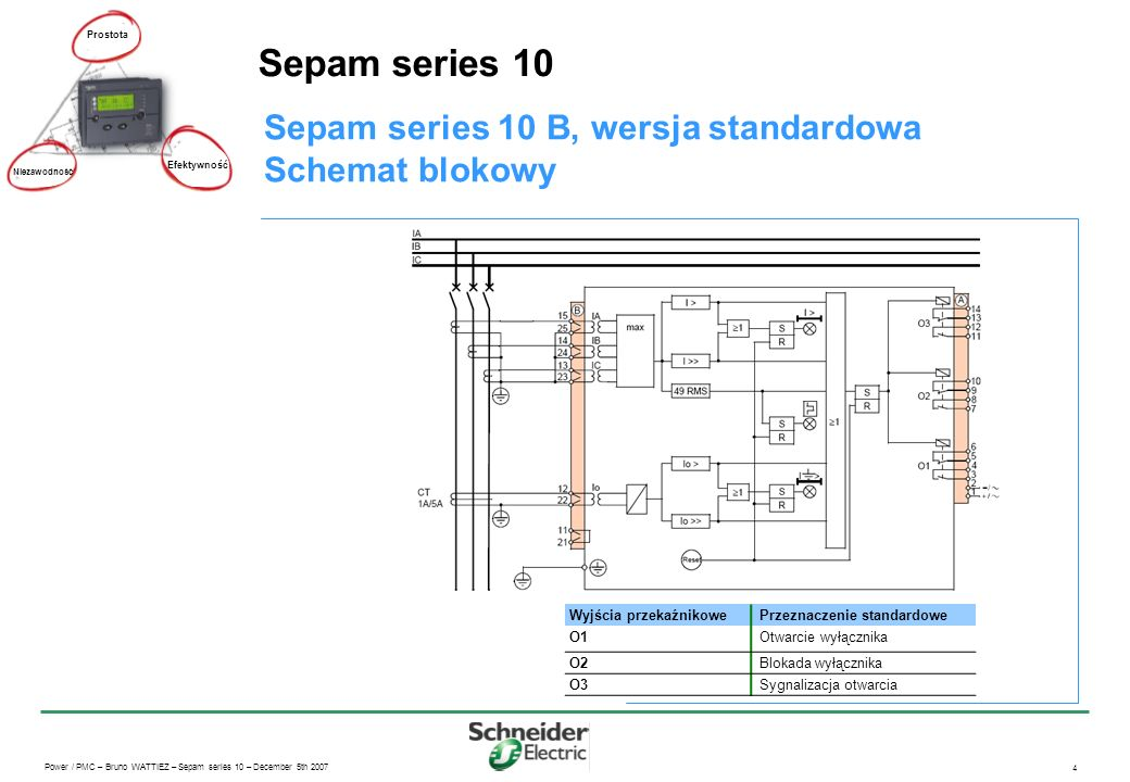 Sepam series 10 Sepam series 10 B, wersja standardowa Schemat blokowy