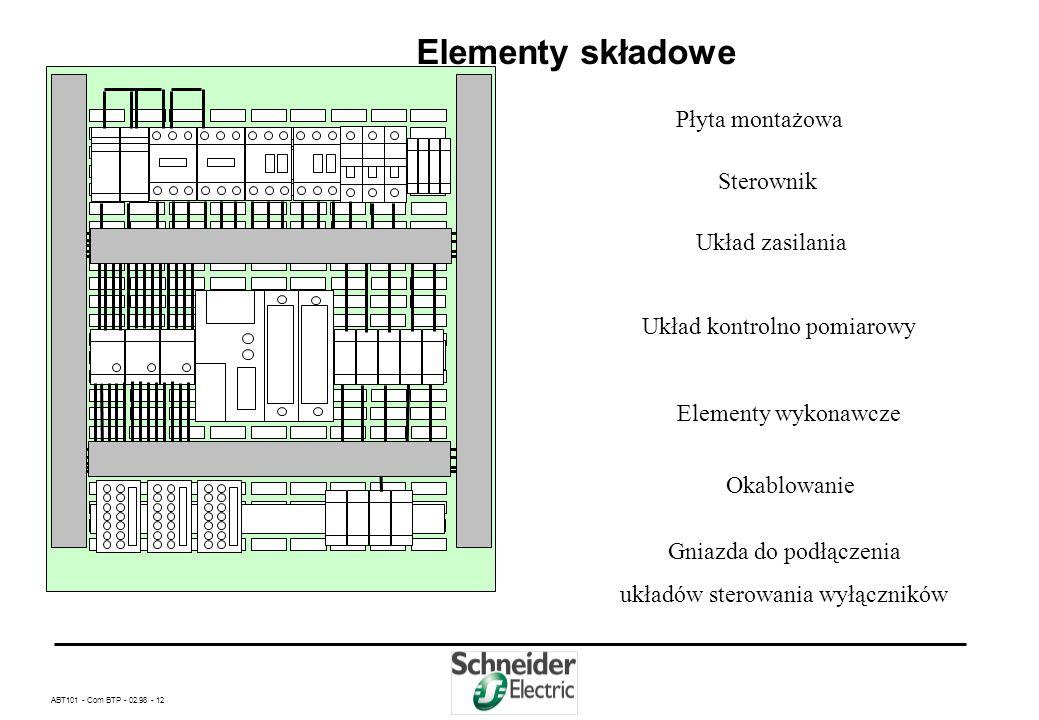 Elementy składowe Płyta montażowa Sterownik Układ zasilania