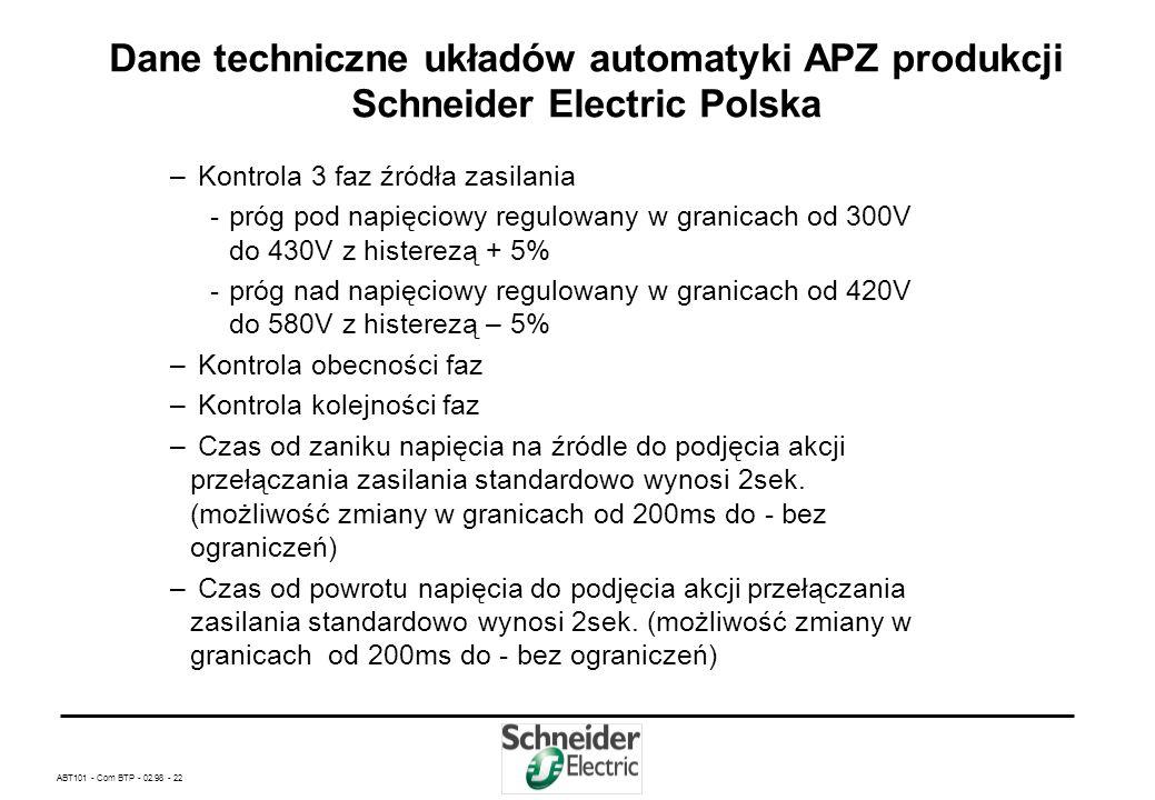 Dane techniczne układów automatyki APZ produkcji Schneider Electric Polska