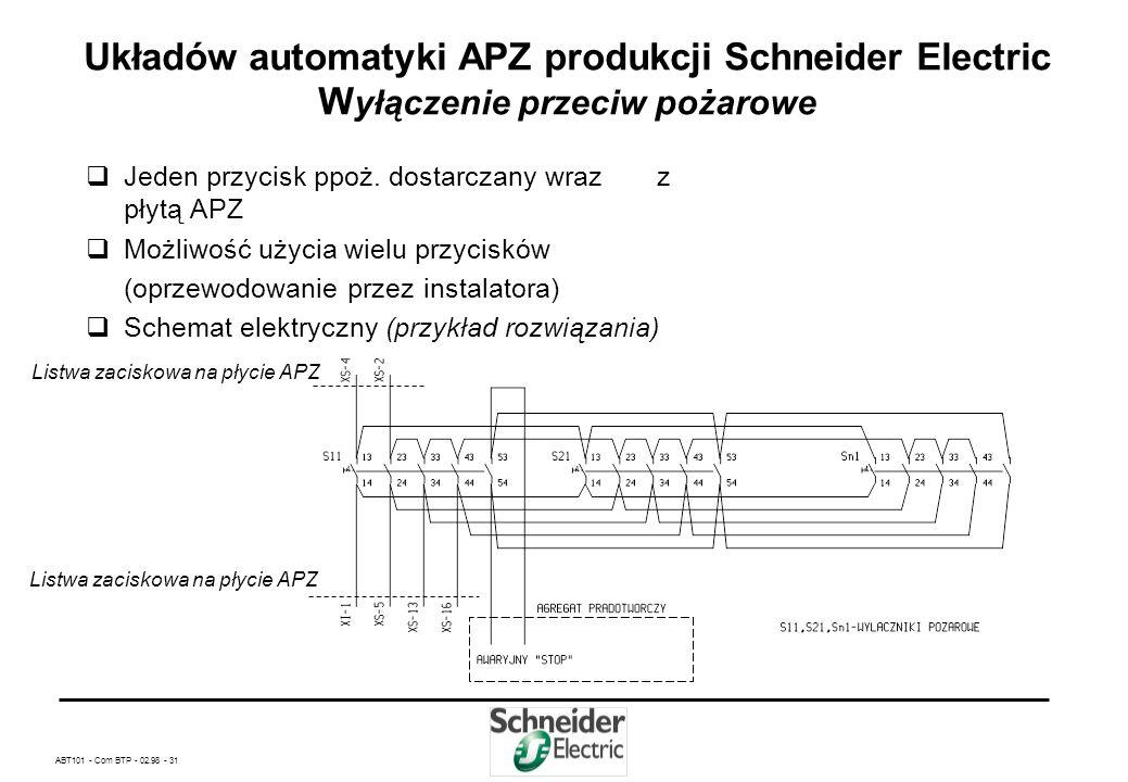 Układów automatyki APZ produkcji Schneider Electric Wyłączenie przeciw pożarowe